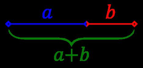 golden-ratio-diagram