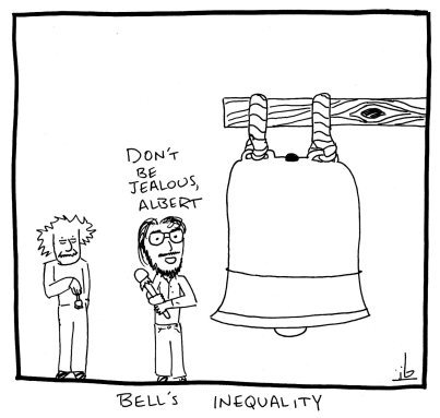 bellsinequality