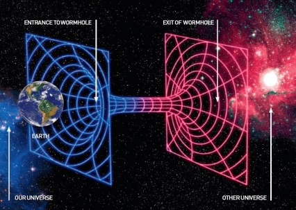 quantum_entanglement_wormholes