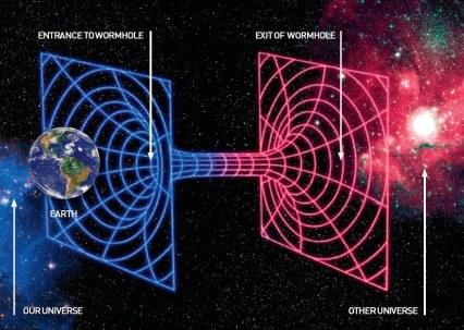 quantum_entanglement_wormholes